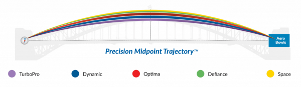 trajectory-Australian-1024x299